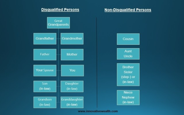 disqualified person