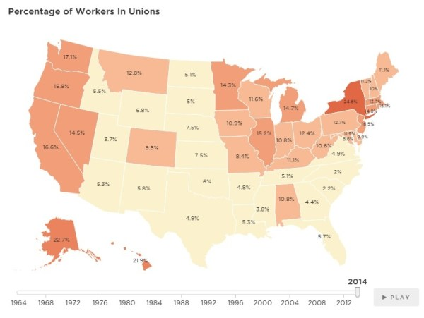 Union Membership in 50 states