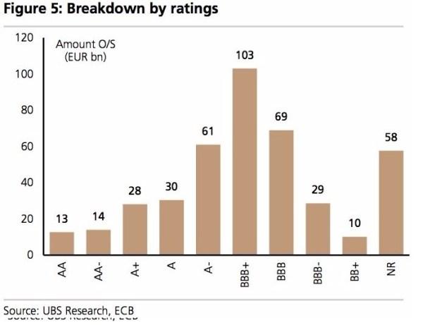 ecb-buying-rating