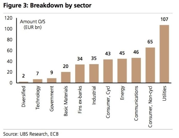 ecb-sector-buying