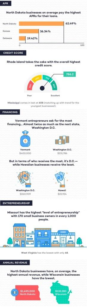 sba-infographic