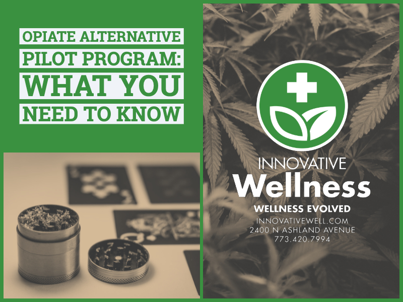 Opiate Alternative Pilot Program