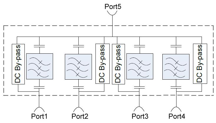700LTE, GSM, CDMA / 1800+LTE, DCS / 2100 UMTS / 2600LTE