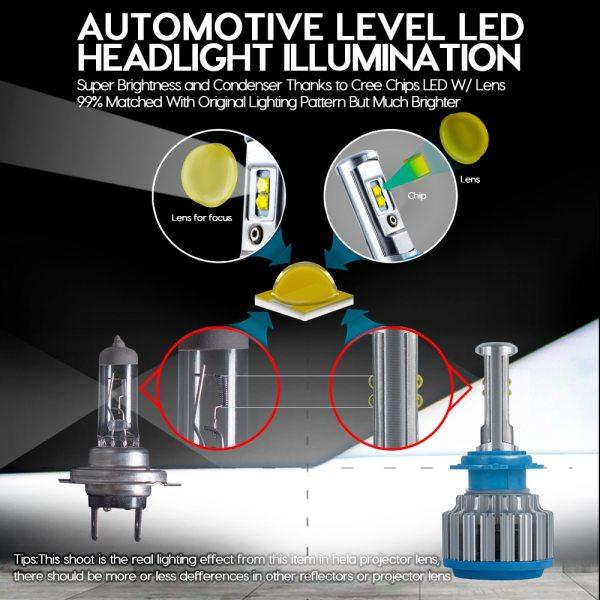 CNSUNNYLIGHT Car Headlight H7 H4 LED H8 H11 HB3 9005 HB4 9006 H1 H3 9012 H13 2 CNSUNNYLIGHT Car Headlight H7 H4 LED H8/H11 HB3/9005 HB4/9006 H1 H3 9012 H13 9004 9007 70W 7000lm Auto Bulb Headlamp 6000K Light