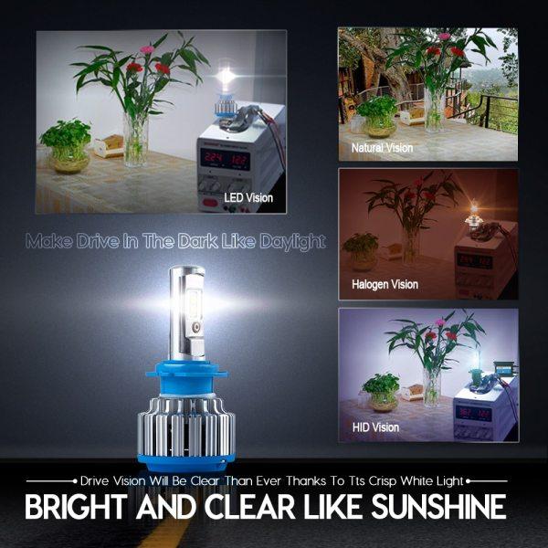CNSUNNYLIGHT Car Headlight H7 H4 LED H8 H11 HB3 9005 HB4 9006 H1 H3 9012 H13 3 CNSUNNYLIGHT Car Headlight H7 H4 LED H8/H11 HB3/9005 HB4/9006 H1 H3 9012 H13 9004 9007 70W 7000lm Auto Bulb Headlamp 6000K Light