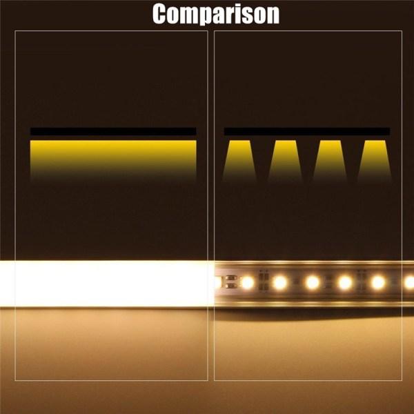 30 50cm LED Bar Lights Aluminum Channel Holder Milk Cover End Up Lighting Accessories U V 1 30/50cm LED Bar Lights Aluminum Channel Holder Milk Cover End Up Lighting Accessories U/V/YW-Style Shaped For LED Strip Light