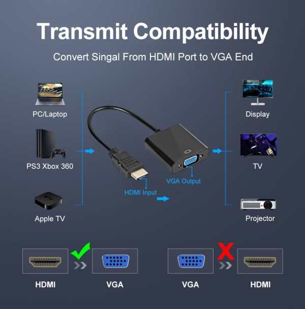 HDMI to VGA Adapter Male To Famale Converter for PS4 1080P HDMI VGA Adapter With Video HDMI to VGA Adapter Male To Famale Converter for PS4 1080P HDMI-VGA Adapter With Video Audio Cable Jack HDMI VGA For PC TV Box