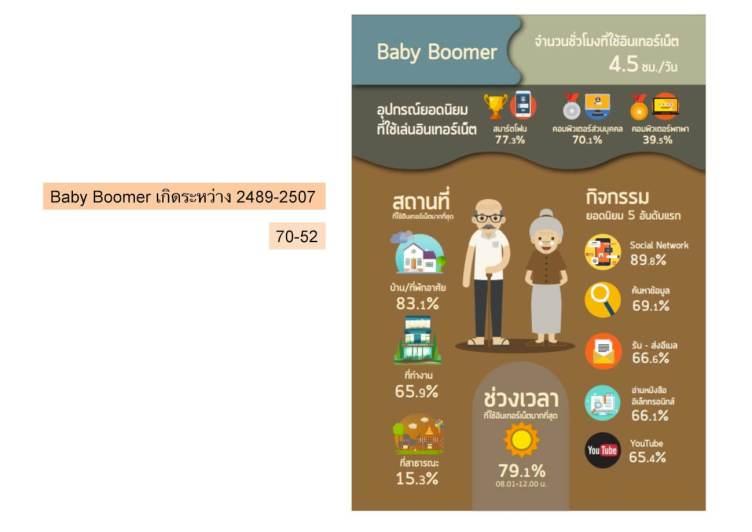 digital-consumer-page-005