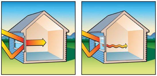 energetska efikasnost PVC stolarije