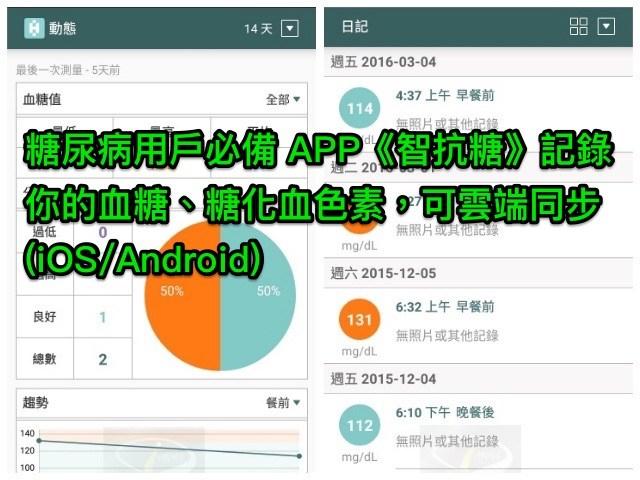 《智抗糖》記錄血糖、血壓、體脂肪、體重 App (Android 1.8.7 / iOS 1.8.6)