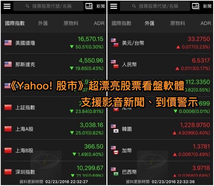 《Yahoo! 股市》看盤、看匯率、看國際金融 App (Android 1.16.1/ iOS 1.16.3)