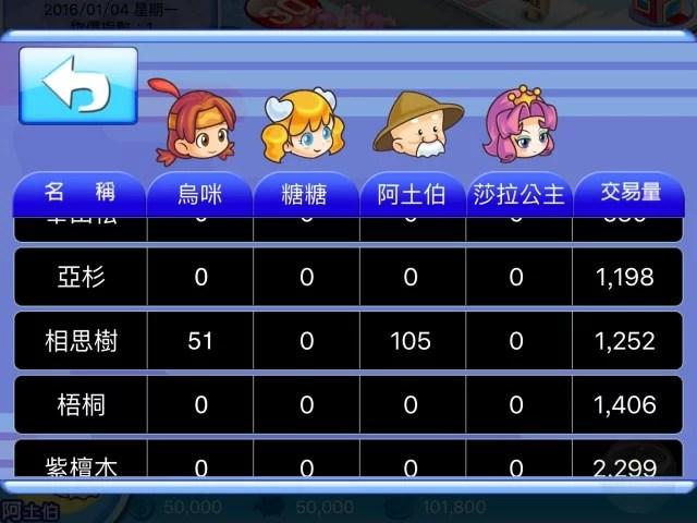 app 大富翁-14