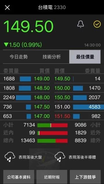 yahoo stock ios_39