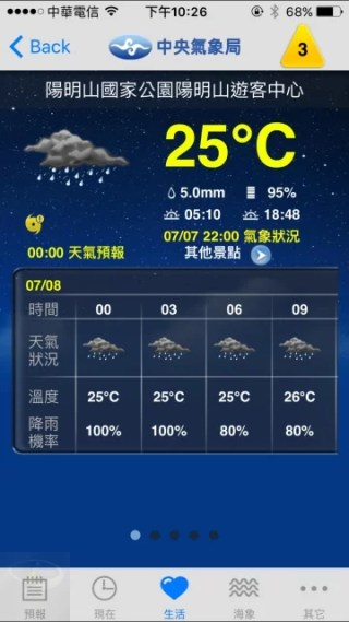 生活氣象-19