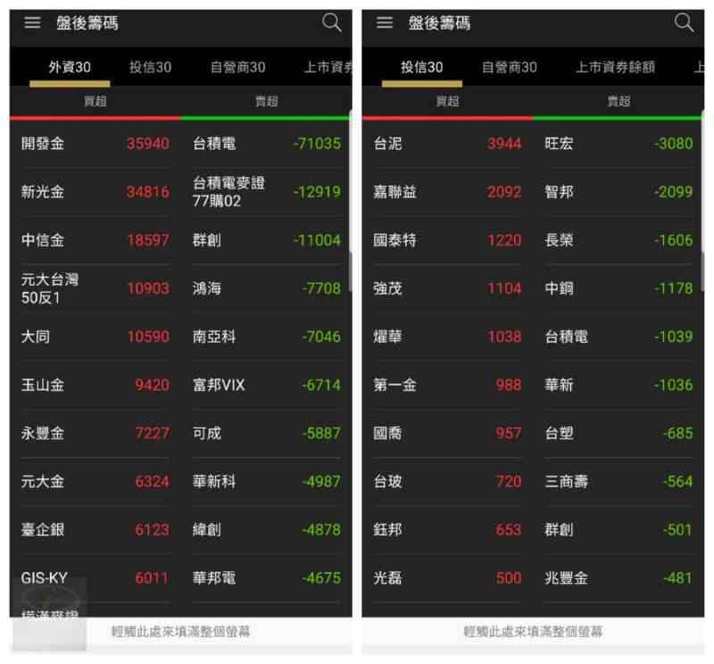 android yahoo stock_24