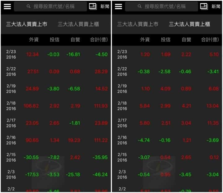 yahoo 股市 ios_5