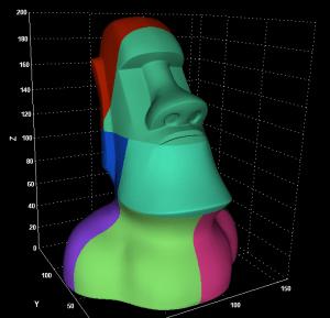 luban-cut-moai