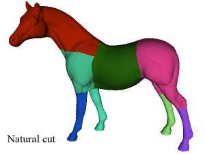 luban natural cut horse