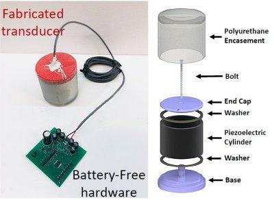 Sensor sem baterias para monitorar oceanos