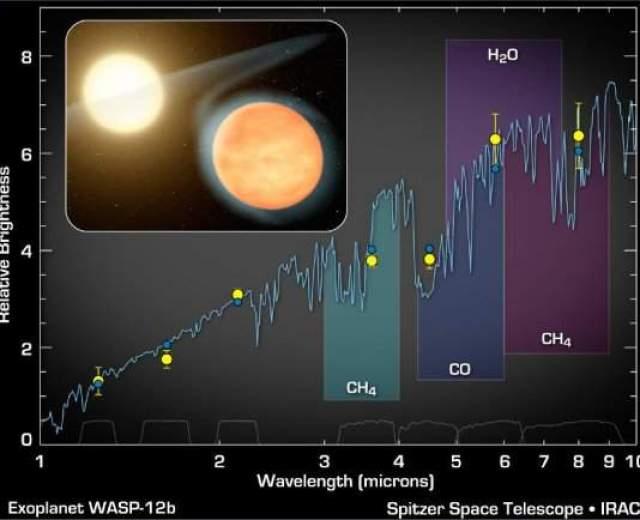 planeta carbono