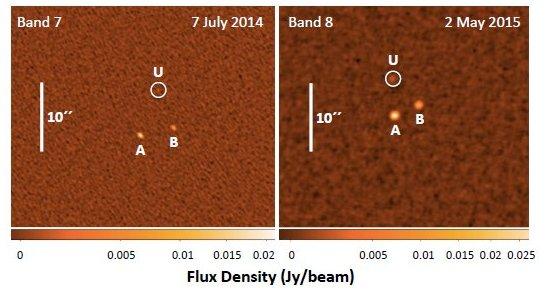 Dois grandes objetos avistados na borda do Sistema Solar