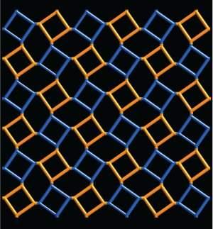 Descoberto novo tipo de simetria na natureza