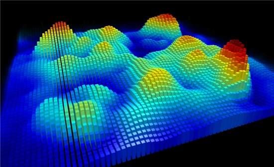 Cientistas fazem mapa dos elétrons de uma única molécula