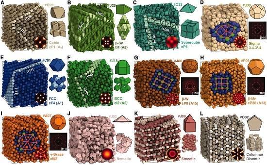 Entropia produz a ordem e cria nanoestruturas complexas