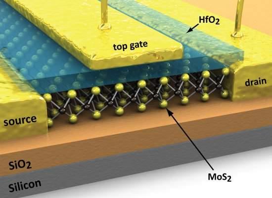 Molibdenita supera silício e grafeno na eletrônica