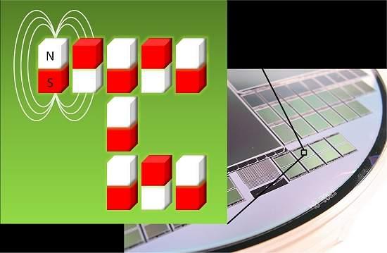 Processadores magnéticos atingirão limite físico da eficiência