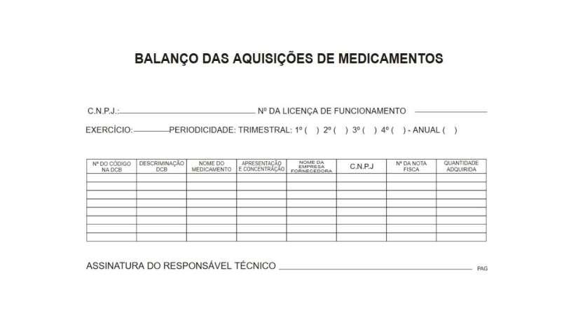BMPO - Balanço de Aquisições de Medicamentos