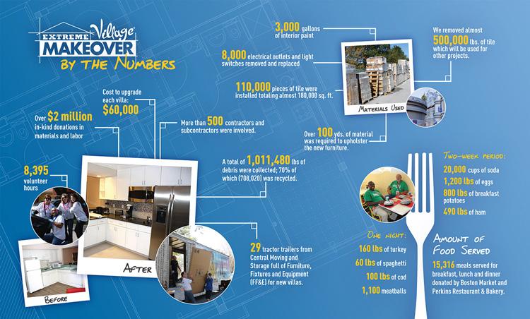 EVM-infographic-FINAL-250