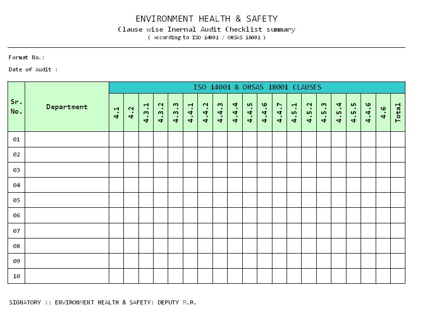 Audit Checklist Template Excel | Sample Cv Writing Pdf