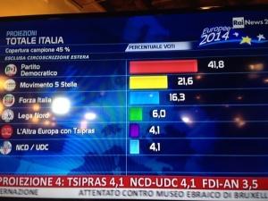 elezioni-europee-risultati-34