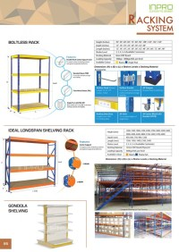office racking system | Inpro Concepts Design