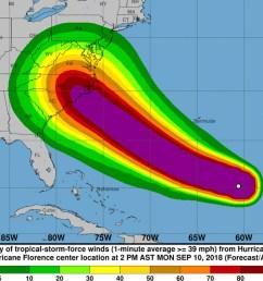 as hurricane florence tracks toward east coast philadelphia should take a deep breath [ 1400 x 932 Pixel ]