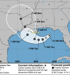 gulf storm potential super soaker is likely to become hurricane barry in coming days [ 1400 x 932 Pixel ]
