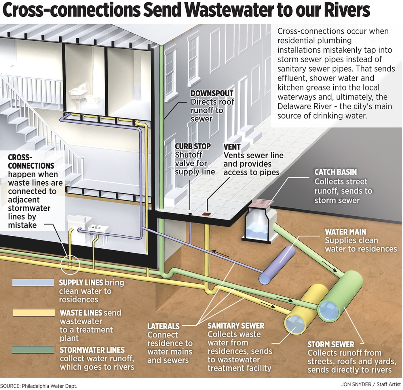 hight resolution of at some philly homes toilets get flushed into the city s drinking water source the underground detectives are on the case