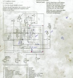 hydraulic control panel for diamec 250 core drilling rig based on danfoss pvg32 valve [ 4912 x 6967 Pixel ]