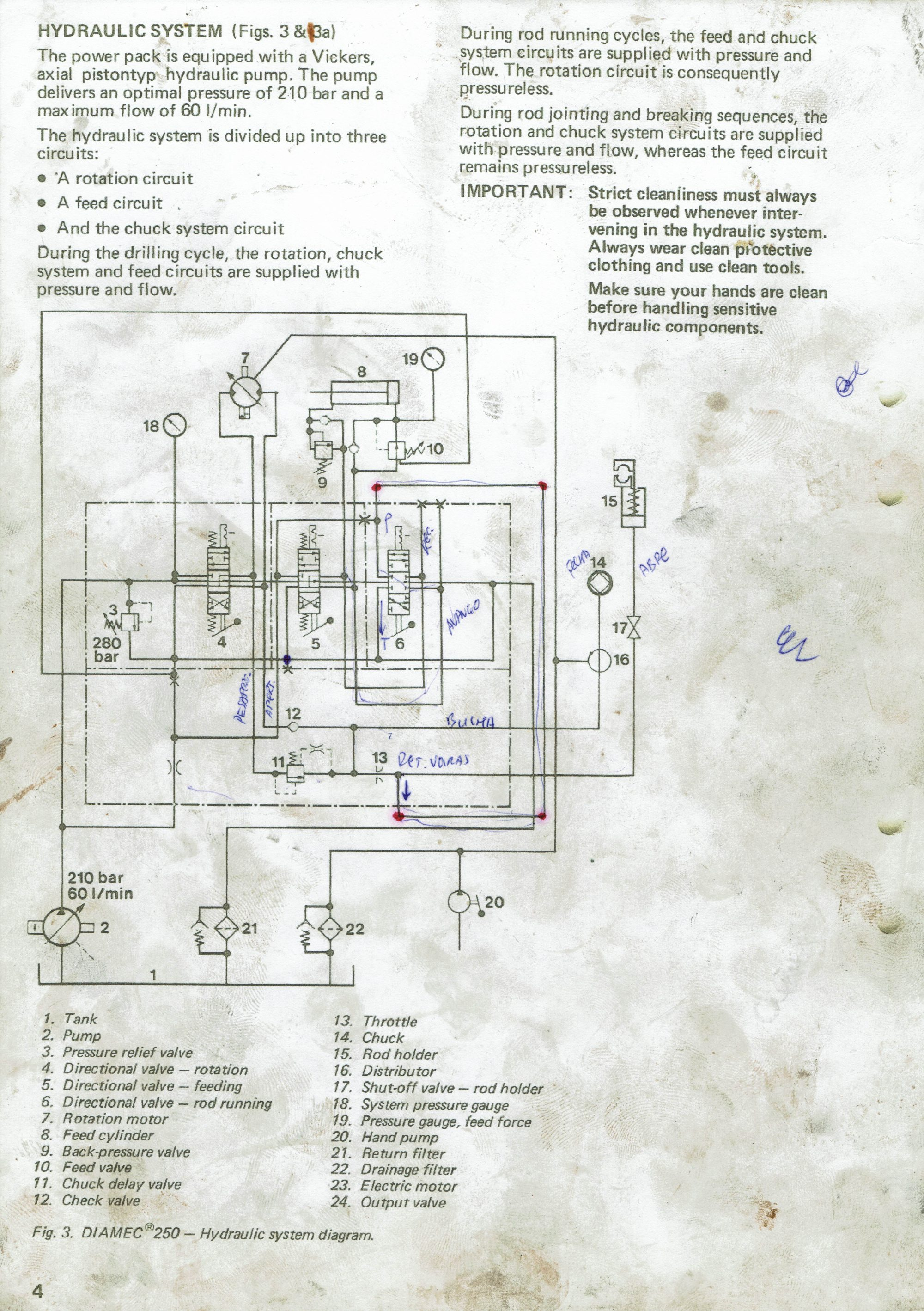 hight resolution of hydraulic control panel for diamec 250 core drilling rig based on danfoss pvg32 valve