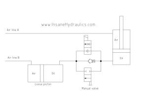 Pneumatic and Hydraulic Jacks by InsaneHydraulcis