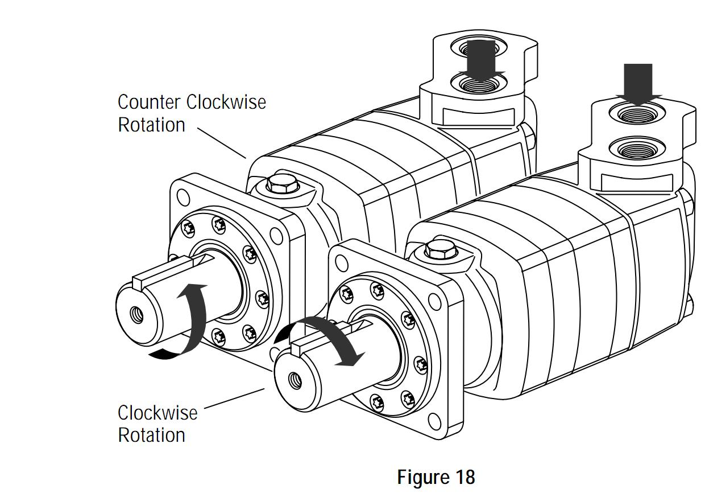 Before You Open An Orbital Motor