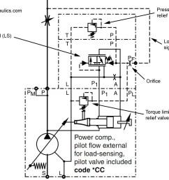 parker pv140 schematics [ 1237 x 881 Pixel ]