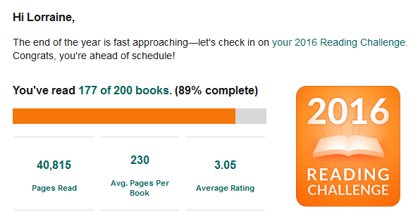 My Goodreads Reading Challege 2016