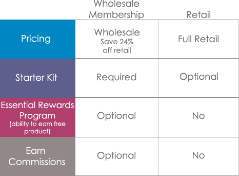 Wholesale-vs-Retail1