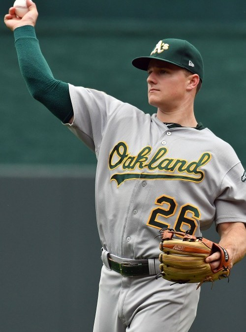 2021 Remarkable! Season Preview  — Oakland Athletics