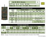 M1A1 Abrams Data Card from GMT's MBT