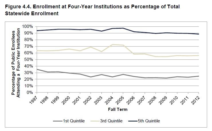 Rising Price Of Virginia Public Universities