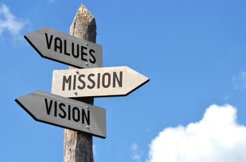 Mission, vision and values and organisational purpose