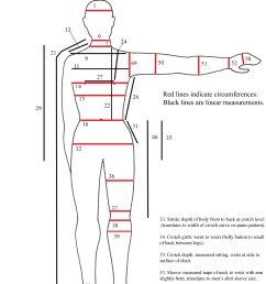 blank human leg diagram [ 2250 x 2911 Pixel ]